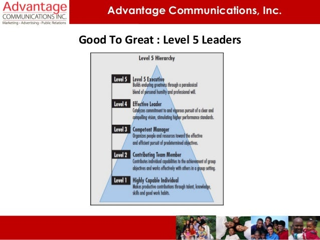 demonstrating effective leadership Practicing effective leadership can have a substantial impact on the working lives  of healthcare staff, patient outcomes, and the fate of an organization in some.