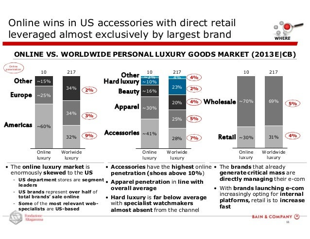 hard luxury goods market Global luxury goods trends report: once a lynchpin of growth, hong kong is forecast to be one of the luxury industry's weakest performing market to 2020.