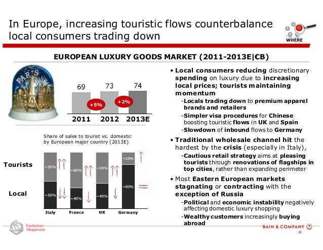 market for luxury goods management essay Louis vuitton enter chinese market luxury product sales boost in the emerging marketing like china, which has extraordinary growth and strong potential consumers for the development of luxury goods in the china market.