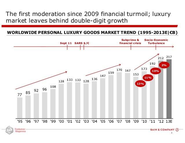Luxury Goods Worldwide Market Study, Fall–Winter 2017 ...