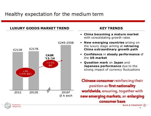 6 Key Insights From The Luxury Goods Worldwide Market ...