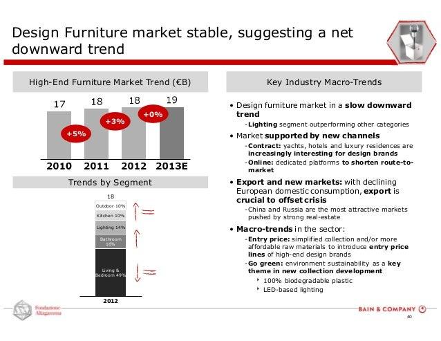 Luxury Goods - worldwide | Statista Market Forecast