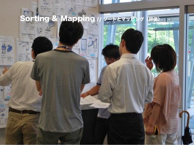 2013 Maker Meetup Taipei Slide 71