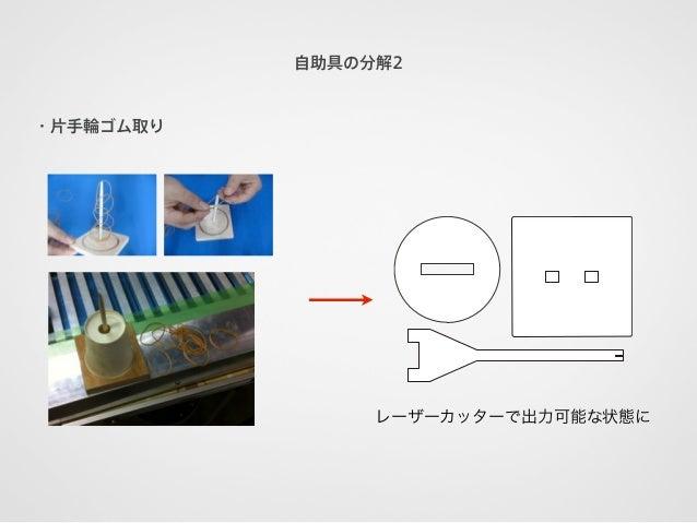 The Maker Movement in JapanMake: Ogaki Meeting (Mini Maker Faire)                                        Exhibitors       ...