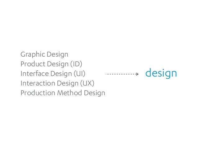 Graphic DesignProduct Design (ID)Interface Design (UI)      designInteraction Design (UX)Production Method Design