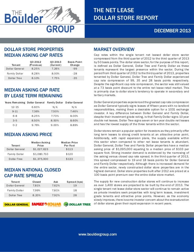 THE NET LEASE DOLLAR STORE REPORT DECEMBER 2013 DOLLAR STORE PROPERTIES MEDIAN ASKING CAP RATES   MARKET OVERVIEW  Tenant...