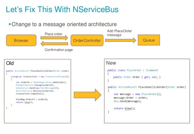 NServiceBus Backends for .NET - 4.1.x Documentation
