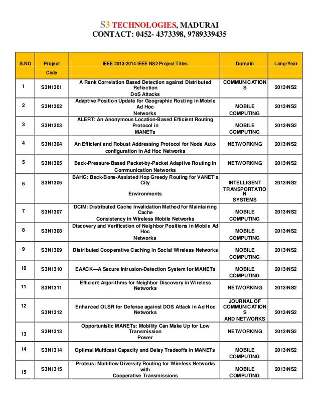 S3 TECHNOLOGIES, MADURAI CONTACT: 0452- 4373398, 9789339435  S.NO  Project  IEEE 2013-2014 IEEE NS2 Project Titles  Domain...