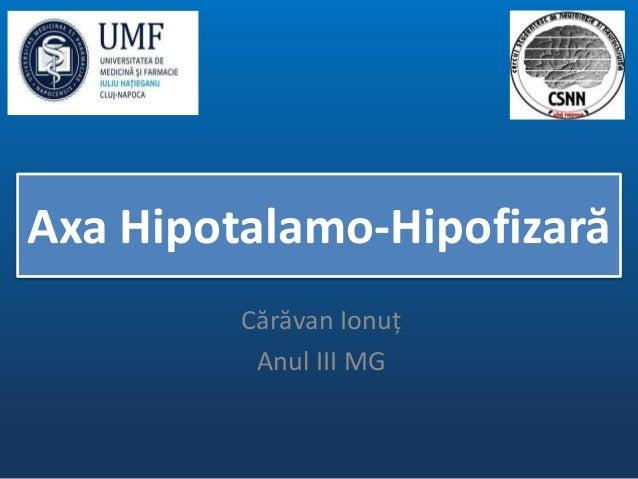 Axa Hipotalamo-Hipofizară Cărăvan Ionuț Anul III MG