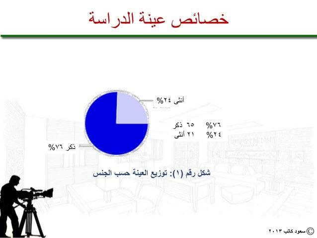 خصائص عينة الدراسة                            أنثى 42%                                 56 ذكر     67%             ...