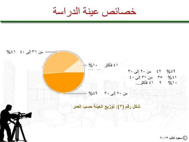 خصائص عينة الدراسةمن 13 إلى 04 14%                               01%     14 فأكثر                                 ...