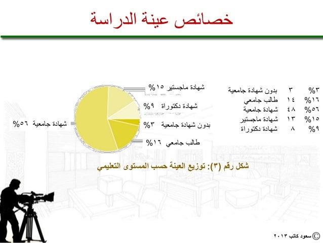 خصائص عينة الدراسة                                  شهادة ماجستير 51%       بدون شهادة جامعية    3      3%      ...
