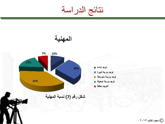 نتائج الدراسة                  المهنية            %7   %01%71                             %92        توجد تما...