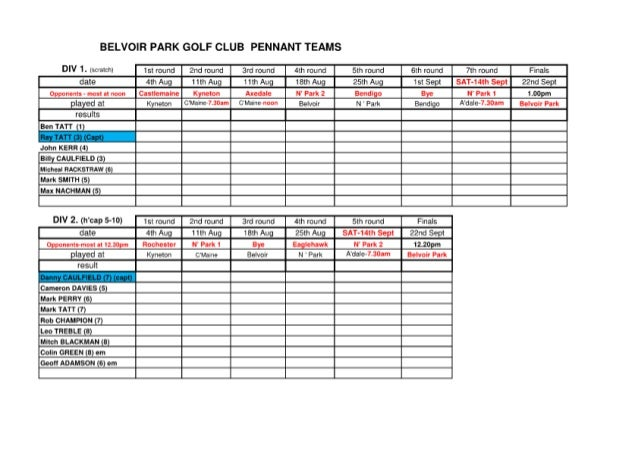 2013 pennant draw & results