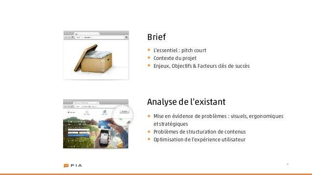 Brief•   Lessentiel : pitch court•   Contexte du projet•   Enjeux, Objectifs & Facteurs clés de succèsAnalyse de l'existan...