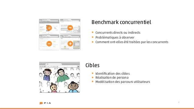Benchmark concurrentiel  •   Concurrents directs ou indirects  •   Problématiques à observer  •   Comment ont-elles été tr...