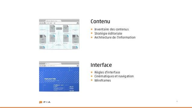 Contenu•   Inventaire des contenus•   Stratégie éditoriale•   Architecture de linformationInterface•   Règles dinterface• ...