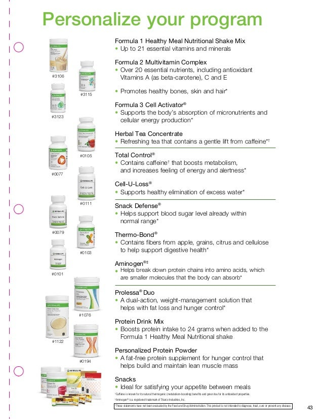 Herbalife Steps To Success: Herbalife International Information Slide