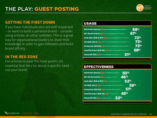 THE PLAY: GUEST POSTING Getting the First Down  If you have individuals who are well-respected – or want to build a person...