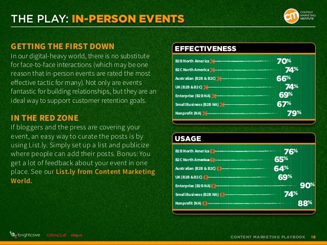 THE PLAY: In-Person Events Getting the First Down  In our digital-heavy world, there is no substitute for face-to-face int...