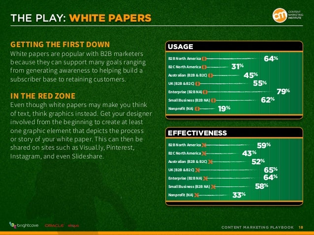 THE PLAY: WHITE PAPERs Getting the First Down  White papers are popular with B2B marketers because they can support many g...
