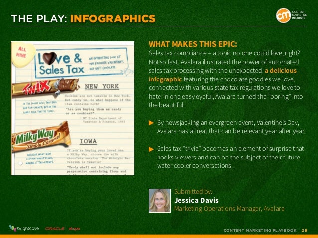 THE PLAY: Infographics What makes this epic:  Sales tax compliance – a topic no one could love, right? Not so fast. Avalar...