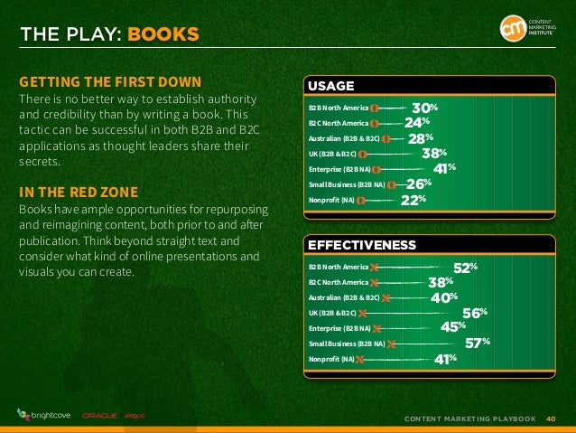 THE PLAY: Books Getting the First Down  There is no better way to establish authority and credibility than by writing a bo...