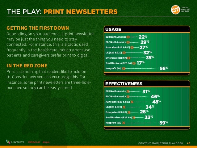 THE PLAY: PRINT NEWSLETTERS Getting the First Down  Depending on your audience, a print newsletter may be just the thing y...