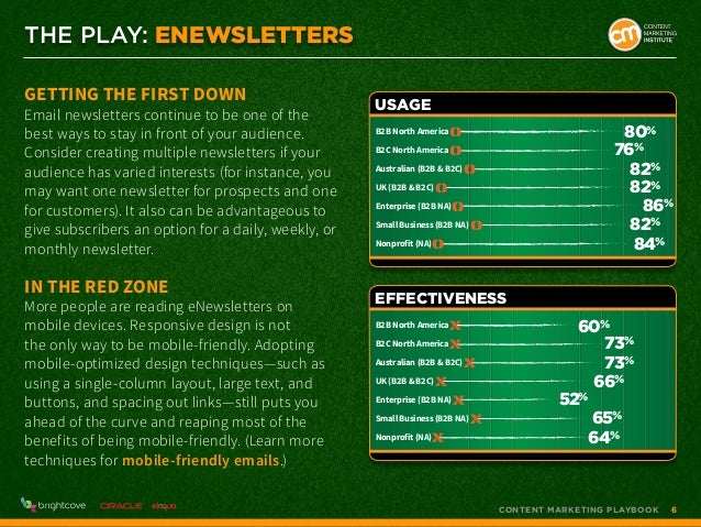 THE PLAY: eNewsletters Getting the First Down  Email newsletters continue to be one of the best ways to stay in front of y...