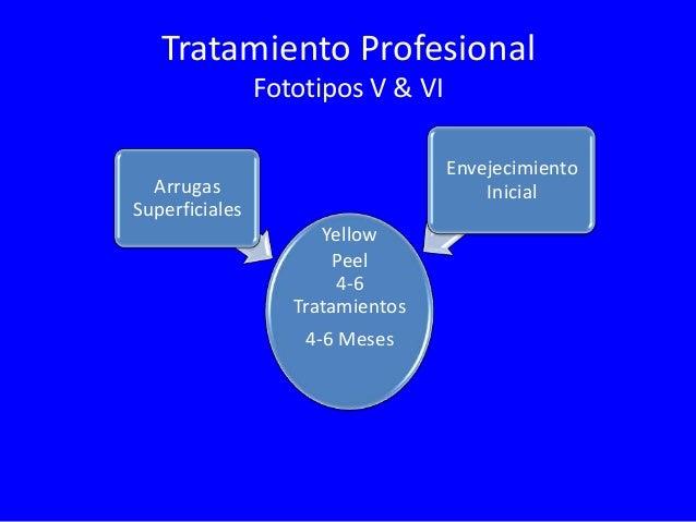 Tratamiento Profesional Fototipos V & VI Arrugas Medianas  Envejecimiento Moderado Yellow Peel 6-8 Tratamientos 6-8 meses