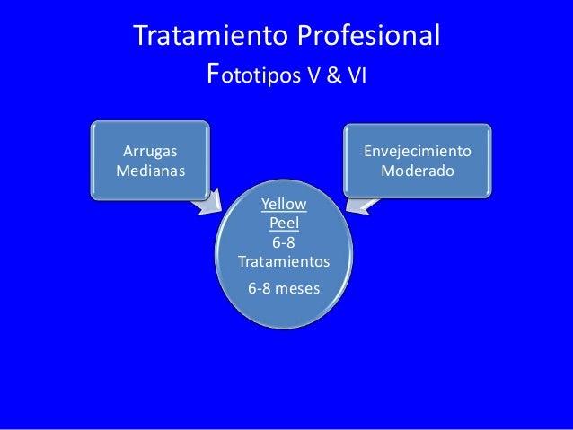 Tratamiento Profesional Fototipos V & VI  Arrugas Profundas  Envejecimiento Severo  Yellow Peel 12-16 Tratamientos 12-16 m...