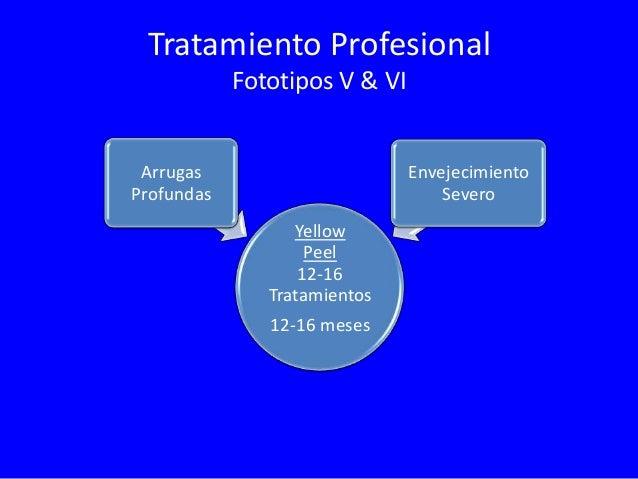 YELLOW PEEL SUPERFICIAL PEEL Envejecimiento Inicial y Pieles Sensibles FOTOTIPOS III & IV