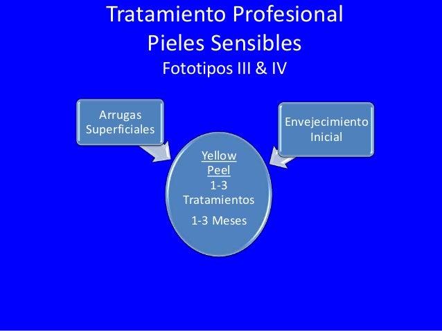 Tratamiento Profesional Pieles Sensibles Fototipos III & IV Envejecimiento Moderado  Arrugas Medianas  Yellow Peel 2-6 Tra...