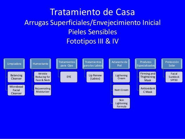 Tratamiento de Casa Arrugas Medianas/Envejecimiento Moderado Pieles Sensibles/ Fototipos III & IV  Limpiadora  Humectante ...
