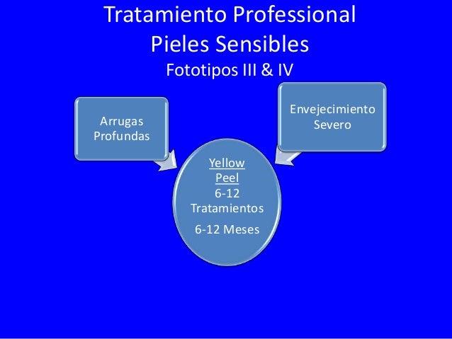 """Protocolo """"Peeling"""" Mediano • • •  •  Fotoenvejecimiento MEDIANO Y SEVERO (Fototipo I, II & III) Aplique Yellow Peel al ro..."""