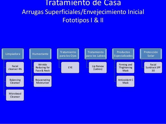 Tratamiento de Casa Arrugas Medianas/ Envejecimiento Mediano Fototipos I & II Limpiadora  Humectante  Tratamiento para los...