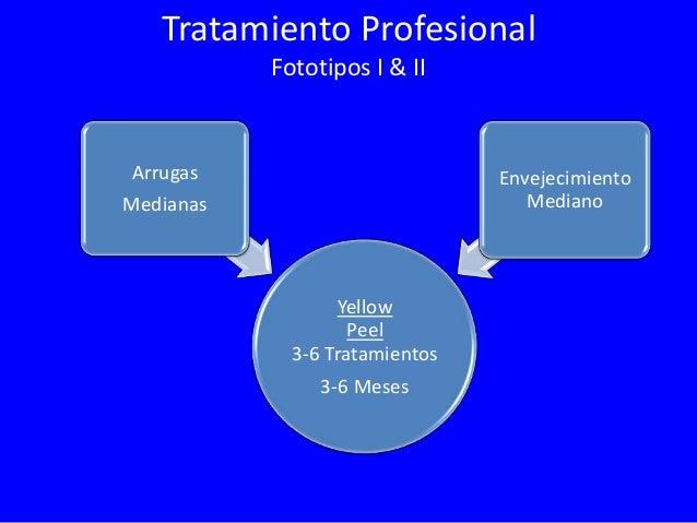 Tratamiento Profesional Fototipos I & II Arrugas Profundas  Envejecimiento Severo Yellow Peel 8-12 Tratamientos 6-9 Meses