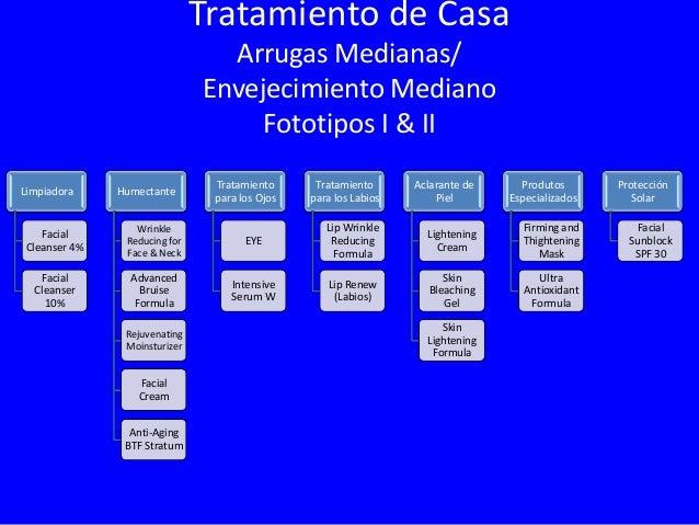 Tratamiento de Casa Arrugas Profundas/ Envejecimiento Severo Fototipos I & II Limpiadora  Humectante  Tratamiento para los...