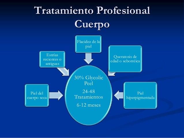 Tratamiento Profesional Cuerpo Flacidez de la piel Estrías recientes o antiguas  Piel del cuerpo seca  Queratosis de edad ...