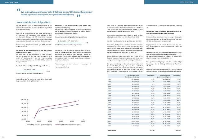 2013 prospekt på ks jysk detail kolding udbudt af blue capital inkl.…