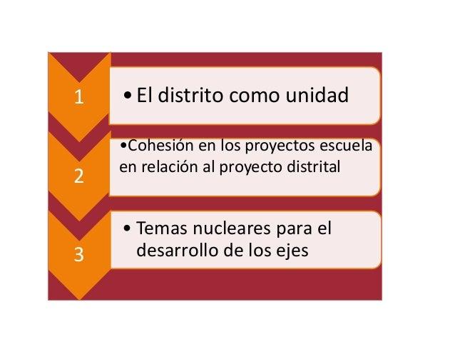 1   • El distrito como unidad    •Cohesión en los proyectos escuela    en relación al proyecto distrital2    • Temas nucle...