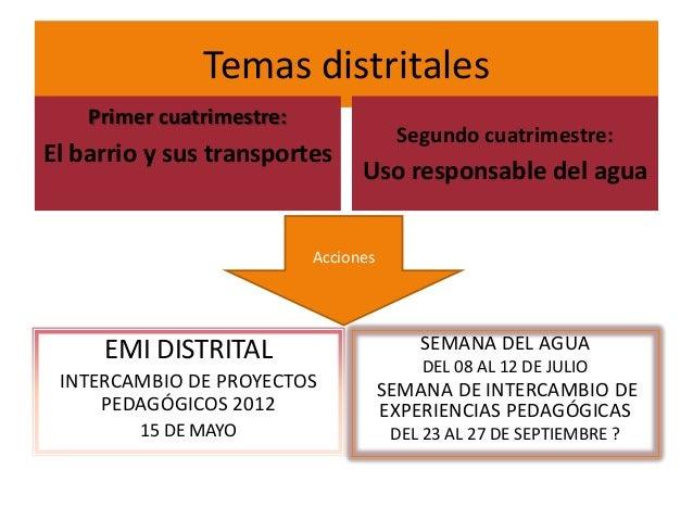 Temas distritales    Primer cuatrimestre:                                       Segundo cuatrimestre:El barrio y sus trans...
