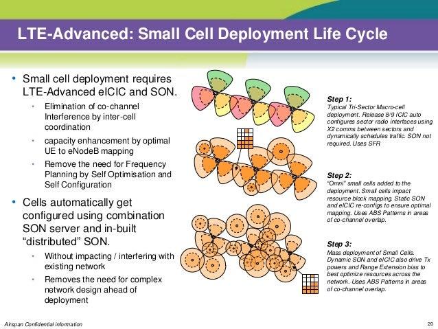 Radisys & Airspan - Small Cells and LTE-A Webinar Presentation