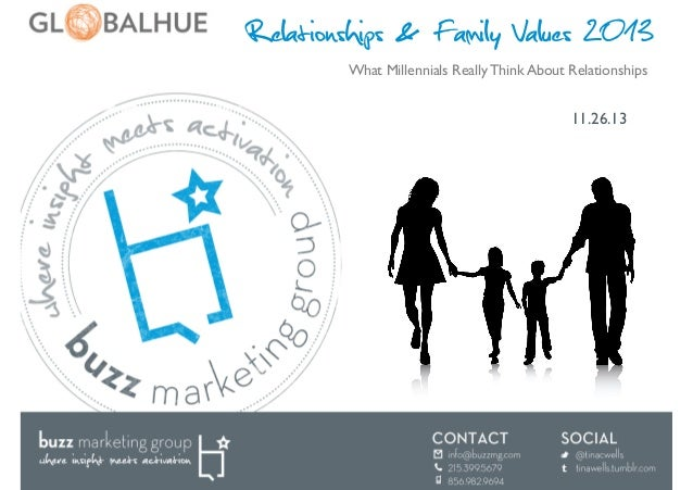 Relationships & Family Values 2013 What Millennials Really Think About Relationships   11.26.13