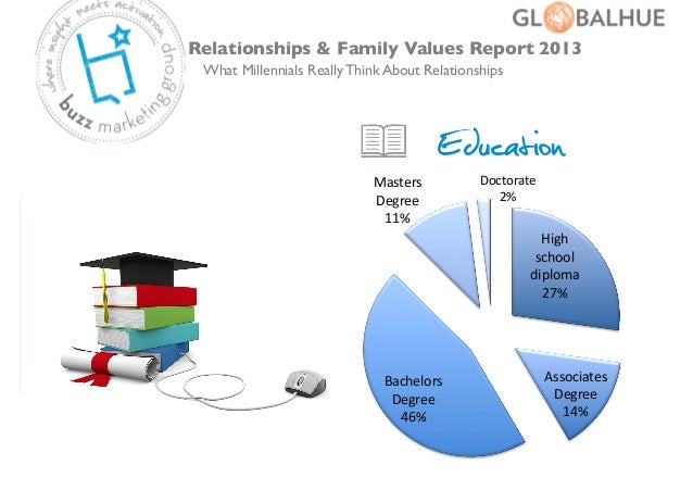 """an analysis of family values In part 1 of """"key family values"""" we introduced dr kyle r walker's book, the joseph sr and lucy mack smith family, a family process analysis of a nineteenth."""