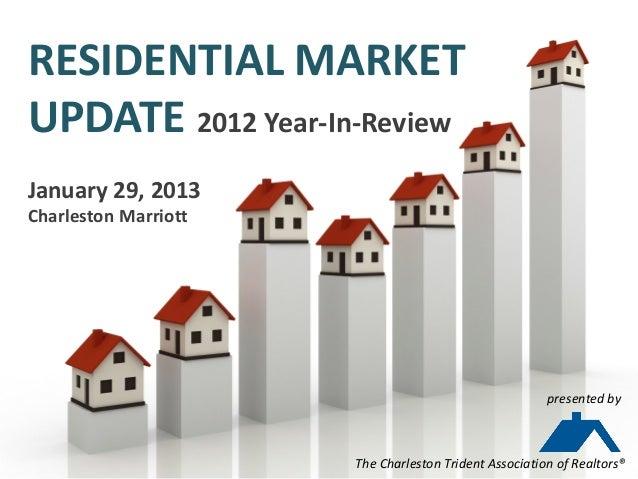 RESIDENTIAL MARKETUPDATE 2012 Year-In-ReviewJanuary 29, 2013Charleston Marriott                                           ...