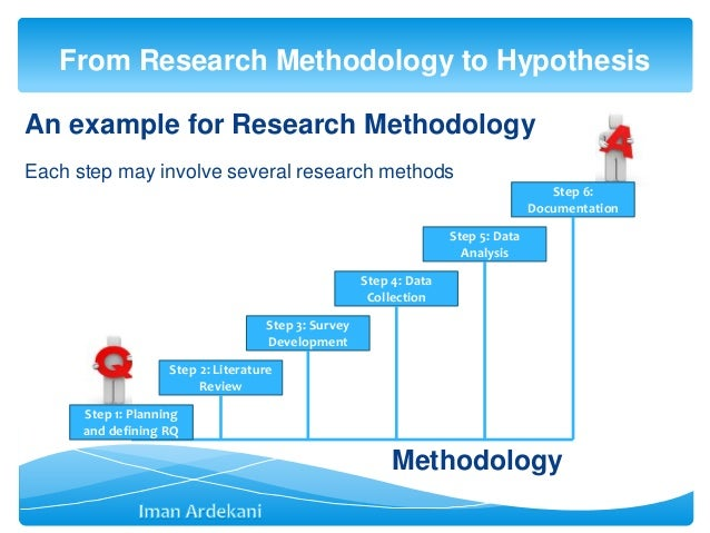 research methodology in a thesis