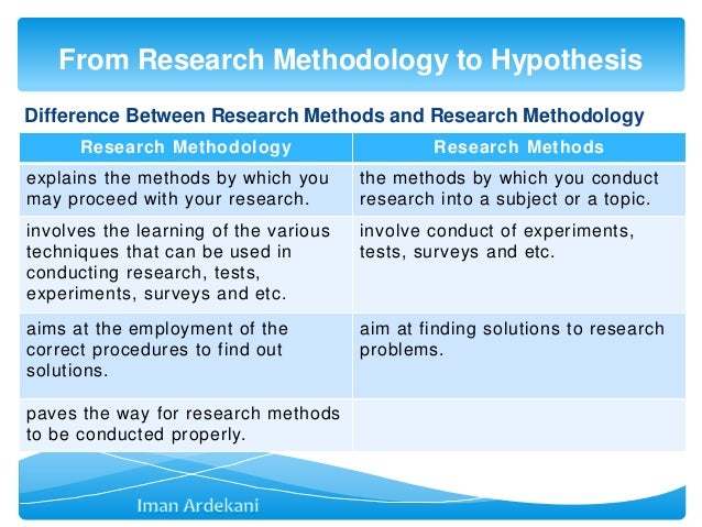 research methodology and methods The two terms 'methodology and methods' are really confusing may i have more examples on these as the terms relate to research in midwifery please.