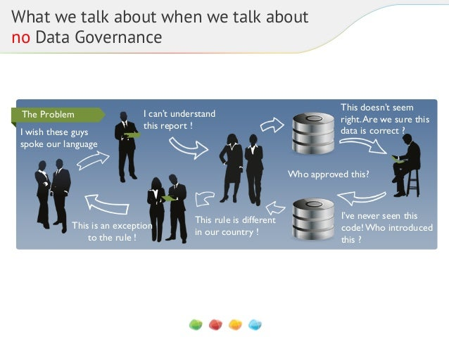 What we talk about when we talk about no Data Governance  The Problem! I wish these guys spoke our language !  I can't und...