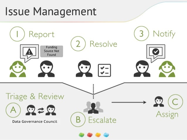 Issue Management Funding Source Not Found  Data Governance Council